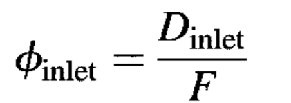 Inlet loss coefficient of Jet engine calculator